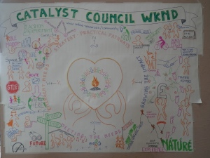 Thanks to Calu from Otesha who captured our conversation during the council in such beautiful ways